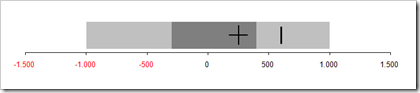 Simplified Box Plot - click to enlarge
