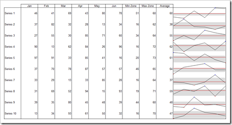 Sparklines XL how-to 2 - click to enlarge