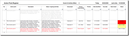 Action Point Register - click to enlarge