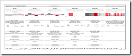 Chart Gallery of Sparklines for XL version 3.3 (pdf, 42.3K)
