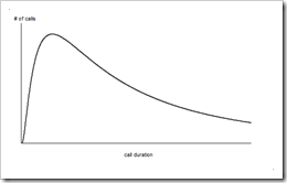 Required Probability Function - click to enlarge