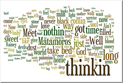 Tag Cloud Devils and Dust (2005)