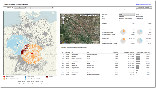 Site Catchment Analysis Dashboard Excel - click to enlarge
