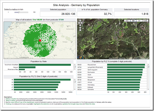 Site Catchment Analysis Dashboard Tableau - click to enlarge