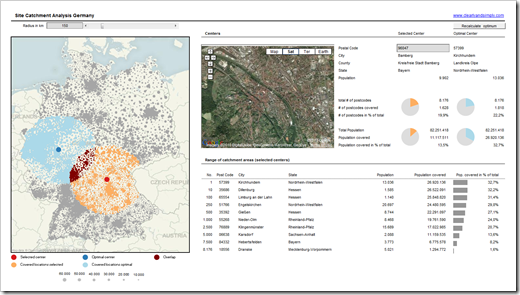 Site Catchment Dashboard in Microsoft Excel - click to enlarge