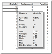 Tooltips on Microsoft Excel Tables - click to follow link