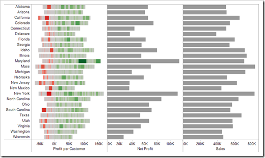 Superstore Sales View unsorted - click to enlarge