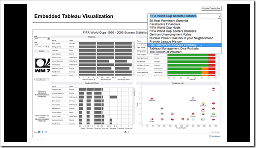 Embed Tableau Visualizations in PowerPoint - Clearly and Simply