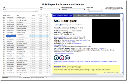 MLB Dashboard - click to enlarge