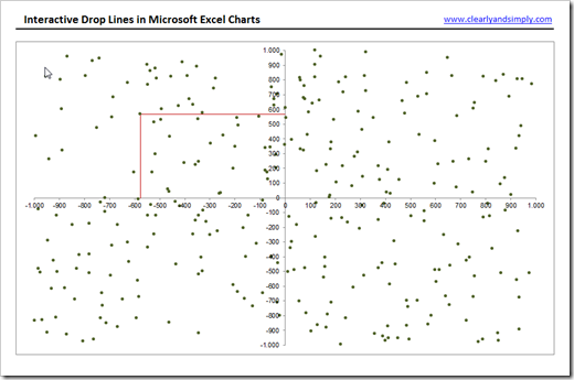 Interactive Drop Lines - XY Scatter Chart - click to enlarge