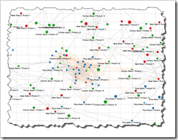 Build Network Graphs in Tableau - Clearly and Simply