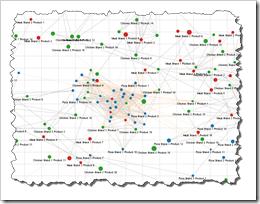 Network Graph Tableau