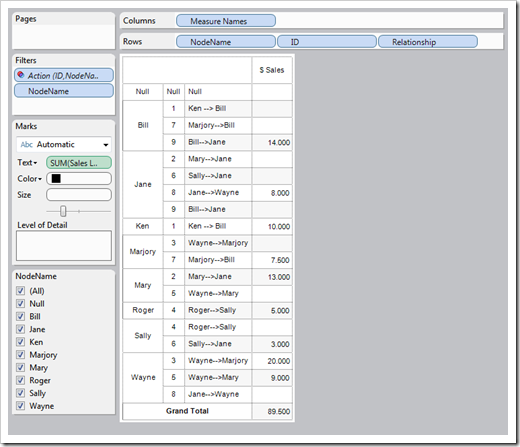 Step 7 (optional) – A Summary Table - click to enlarge