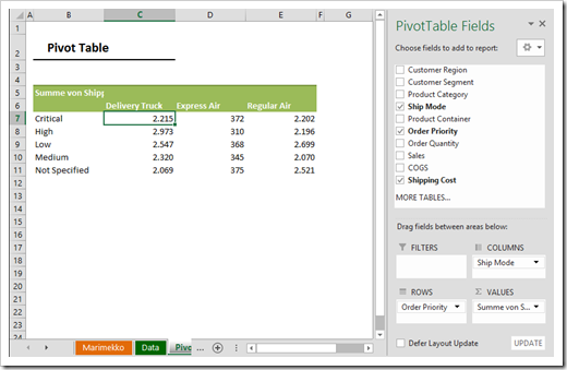 Pivot Table - click to enlarge