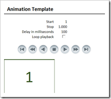Motion Chart Template Excel