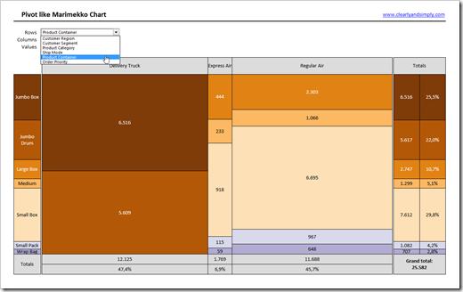 """Pivot"" Marimekko Chart 2 - click to enlarge"