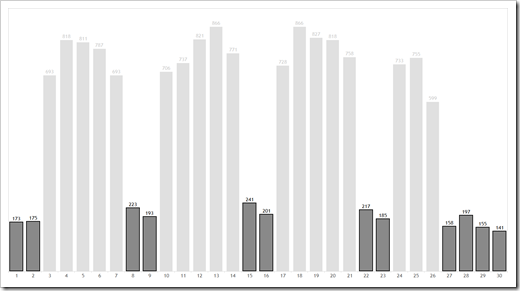 Web statistics simple - click to enlarge