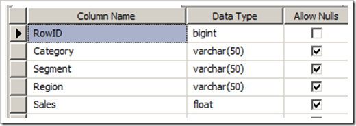 Data Table Column Definitions