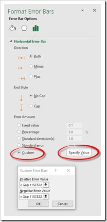 Bullet Graph Alternative Error Bars - click to enlarge