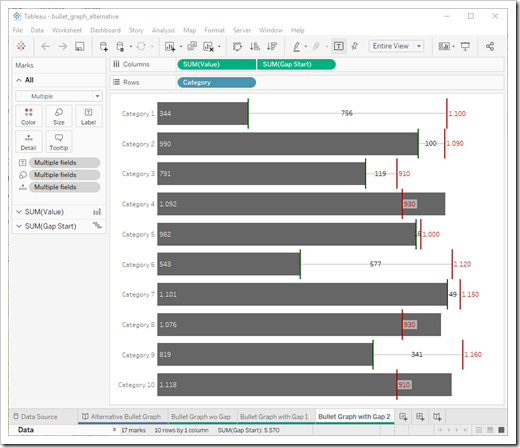 Alternative Bullet Graphs in Tableau 3 - click to enlarge