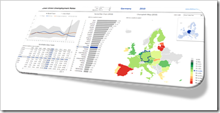 Highlighting on Excel Dashboards - Clearly and Simply