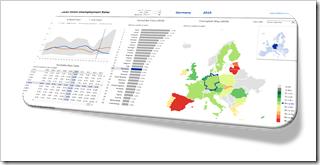 Dashboard EU Unemployment Rates