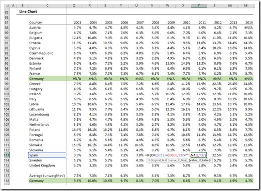 Line Chart Data Series