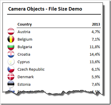 Camera Objects bloat File Size - Step 4