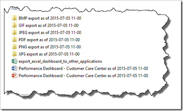 Export Excel Dashboards to other Applications