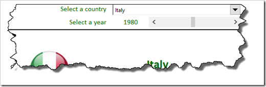Country and Year - click to enlarge