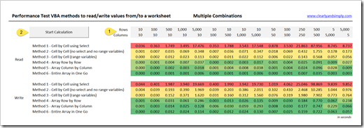 Perfromance Test Tool Multiple Combinations - click to enlarge