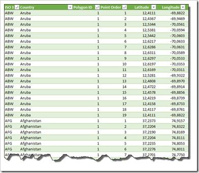 Polygon Database