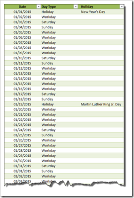 us public holidays in tableau clearly and simply