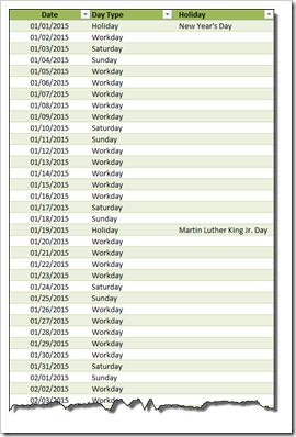 US public holidays list