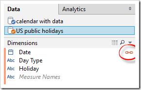 US public holidays data blending