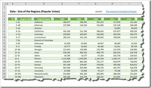 Cartogram Data Option 2 (size) - click to enlarge
