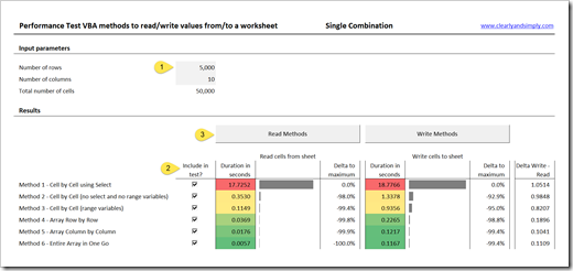 Perfromance Test Tool Single Combination - click to enlarge