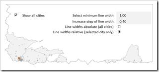 Flow Map - Line Widths Parameters