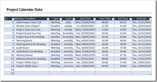 Project Calendar Template Data
